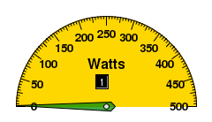 west AC power gauge